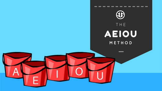 The A-E-I-O-U Method: A Simple, 2-Step Facebook Strategy to Save Time & Increase Engagement